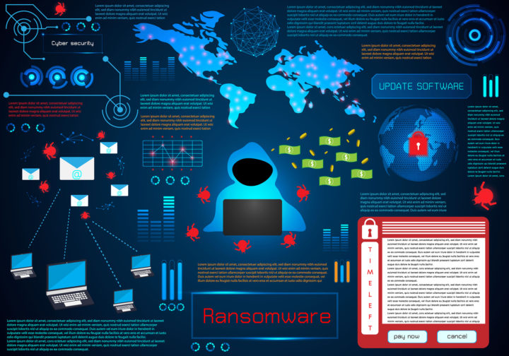 From Dridex to BitPaymer Ransomware to DoppelPaymer……The Evolution