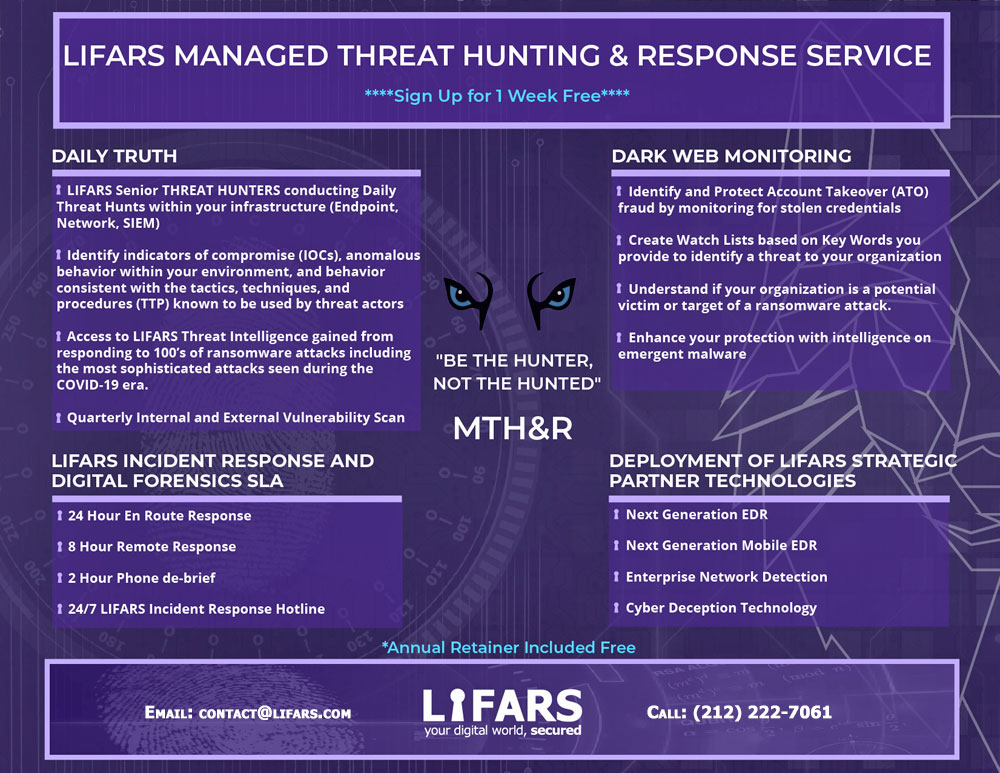 LIFARS Managed Cybersecurity Threat Hunting and Response Service MTHandR